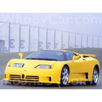Поколение Bugatti EB 110