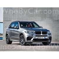 Модель BMW X5 M