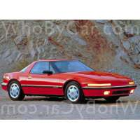 Модель Buick Reatta