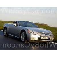 Модель Cadillac XLR