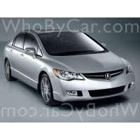 Поколение Acura CSX