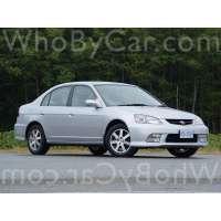 Модель Acura EL
