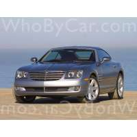 Модель Chrysler Crossfire