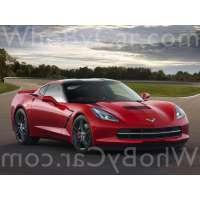 Модель Chevrolet Corvette