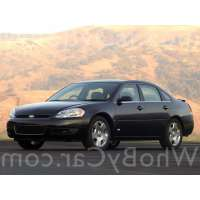 Модель Chevrolet Impala