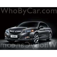 Поколение Acura RLX