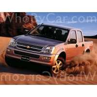 Поколение Chevrolet LUV D-MAX