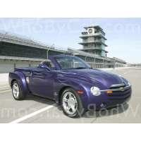 Модель Chevrolet SSR