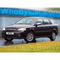 Поколение автомобиля Chevrolet Viva