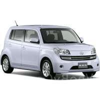 Модель Daihatsu Coo