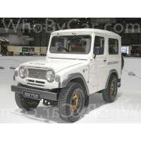 Поколение Daihatsu Taft
