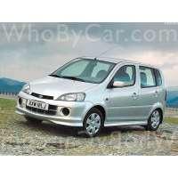 Поколение автомобиля Daihatsu YRV
