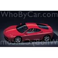Модель Ferrari 360