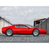 Модель Ferrari 512 BB