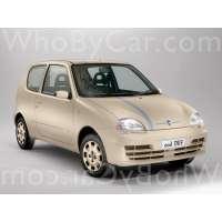 Модель Fiat 600