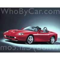 Модель Ferrari 550