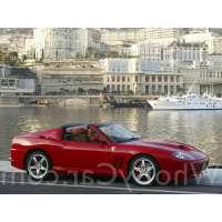 Модель Ferrari 575M