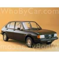 Модель Alfa Romeo Alfasud