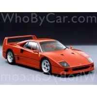 Модель Ferrari F40
