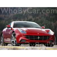 Модель Ferrari FF