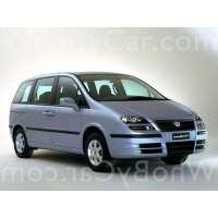 Модель Fiat Ulysse