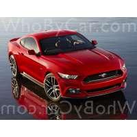Модель Ford Mustang