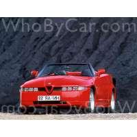 Модель Alfa Romeo RZ