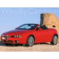 Модель Alfa Romeo Spider