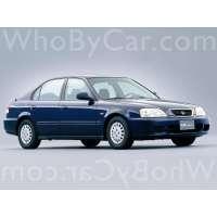 Поколение Honda Integra SJ