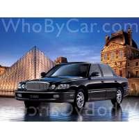 Поколение автомобиля Hyundai Dynasty