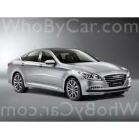 Модель Hyundai Genesis