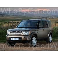 Модель Land Rover Discovery