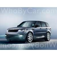 Модель Land Rover Range Rover Sport