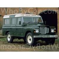 Модель Land Rover Series III