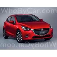 Модель Mazda Demio