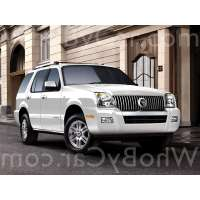 Модель Mercury Mountaineer