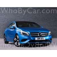 Модель Mercedes-Benz A-klasse