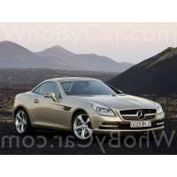 Модель Mercedes-Benz SLK-klasse