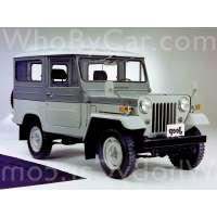 Поколение Mitsubishi Jeep