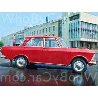 Поколение Москвич 412