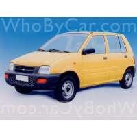 Поколение Perodua Kancil