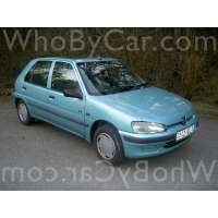 Модель Peugeot 106