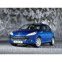 Модель Peugeot 206