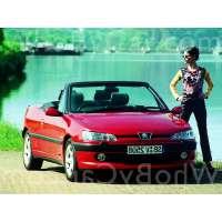 Модель Peugeot 306