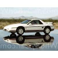 Поколение Pontiac Fiero