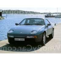 Модель Porsche 928
