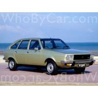 Модель Renault 20