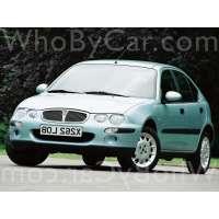 Модель Rover 25