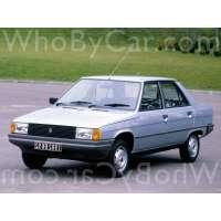 Модель Renault 9