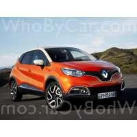 Поколение Renault Captur
